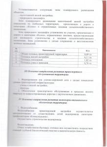отчет 021